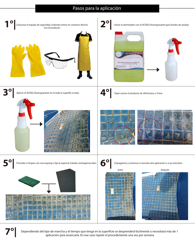 Azulejos para piscinas reformar de azulejos em joinville - Cristales para piscinas ...